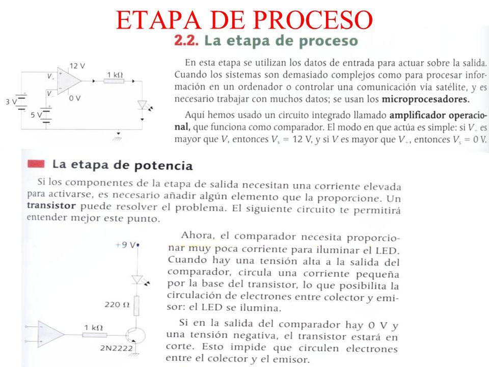 ETAPA DE PROCESO