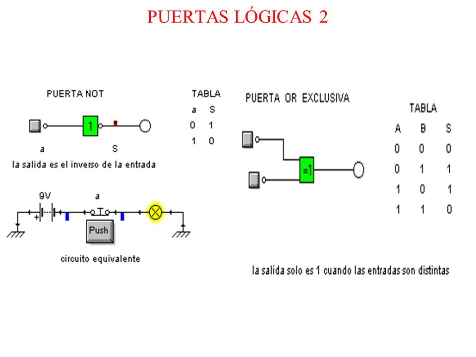 PUERTAS LÓGICAS 2