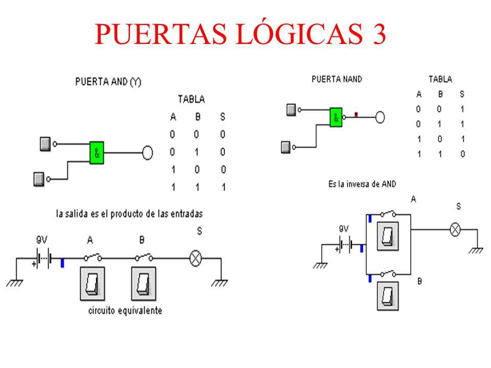 PUERTAS LÓGICAS 3