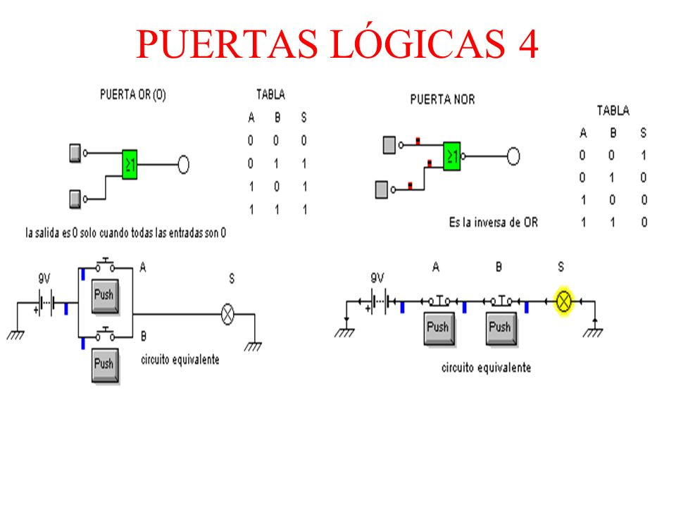 PUERTAS LÓGICAS 4