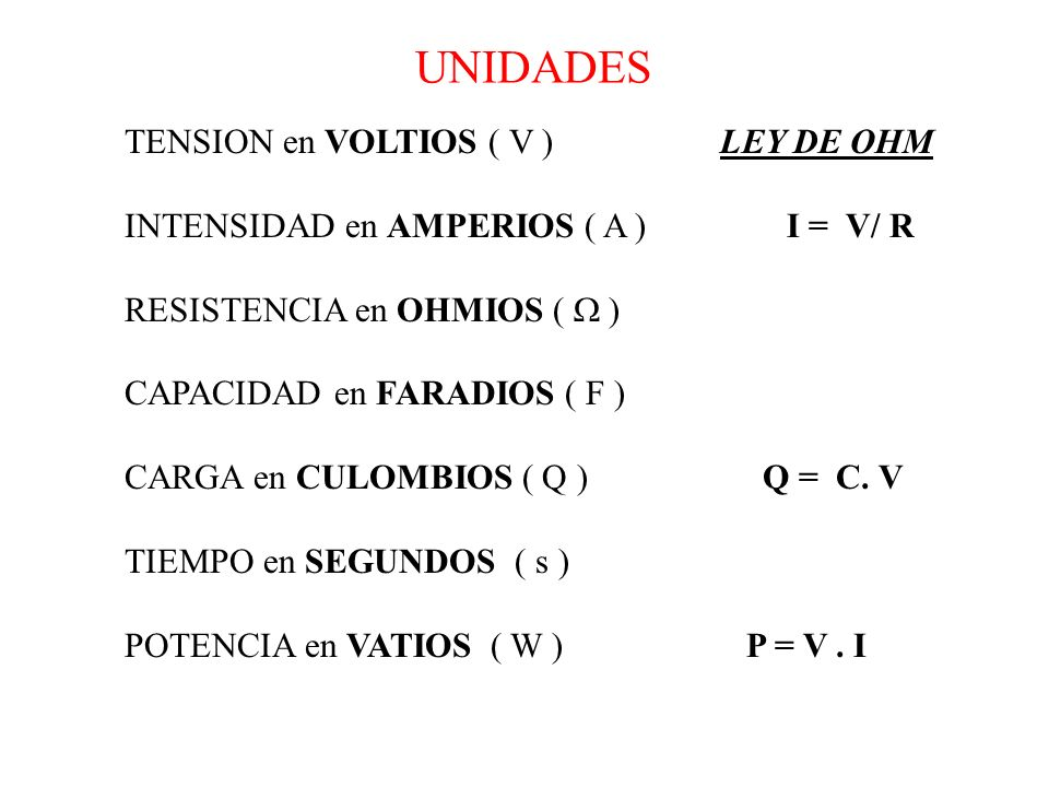 UNIDADES TENSION en VOLTIOS ( V ) LEY DE OHM INTENSIDAD en AMPERIOS ( A ) I = V/ R RESISTENCIA en OHMIOS ( ) CAPACIDAD en FARADIOS ( F ) CARGA en CULOMBIOS ( Q ) Q = C.