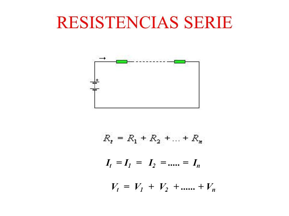 RESISTENCIAS SERIE I t = I 1 = I 2 =..... = I n V t = V 1 + V 2 +...... + V n