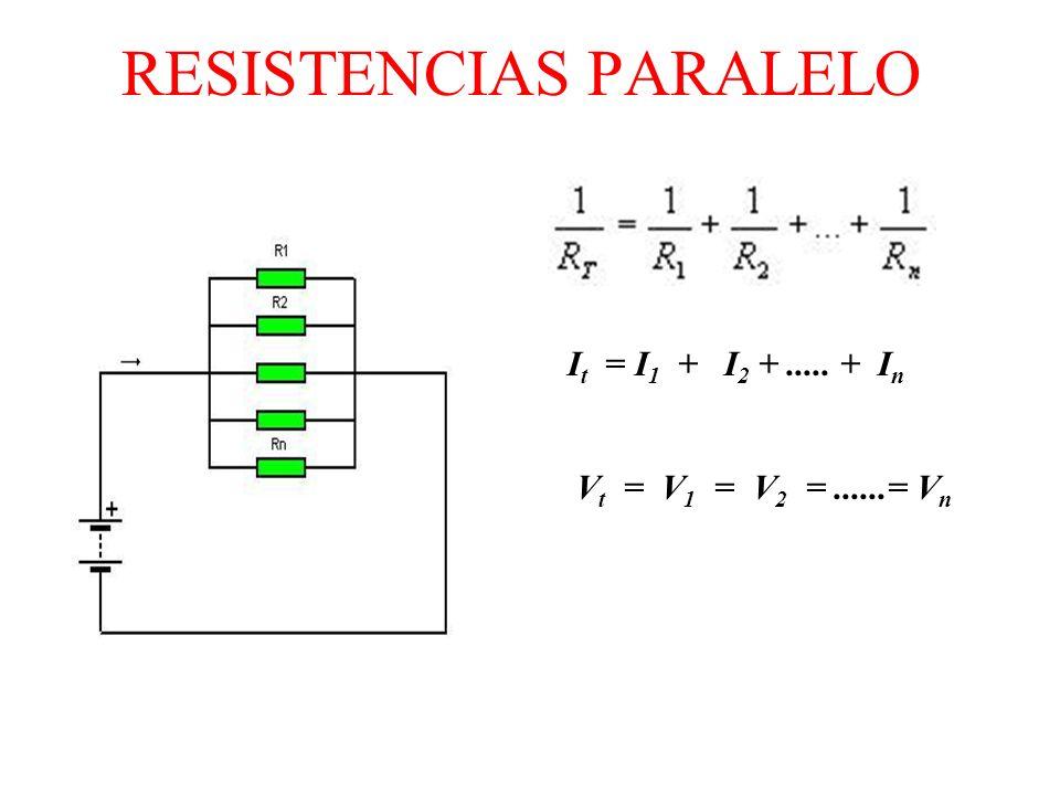 RESISTENCIAS PARALELO I t = I 1 + I 2 +..... + I n V t = V 1 = V 2 =......= V n