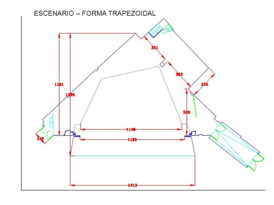ESCENARIO – FORMA TRAPEZOIDAL