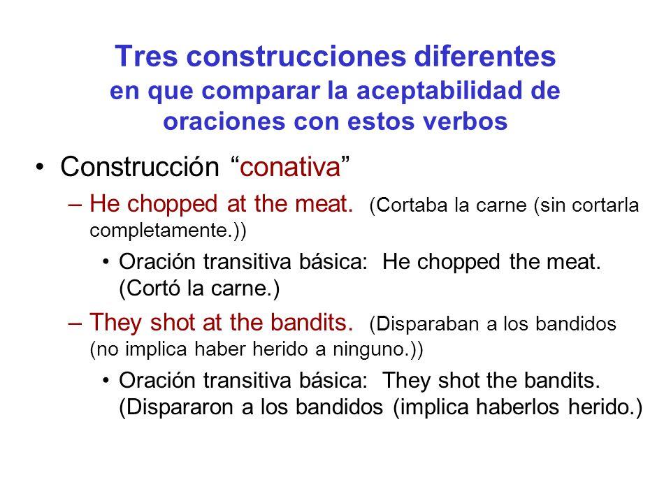 Tres construcciones diferentes en que comparar la aceptabilidad de oraciones con estos verbos Construcción conativa –He chopped at the meat. (Cortaba