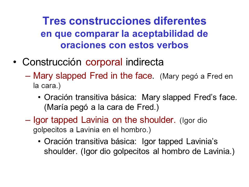 Tres construcciones diferentes en que comparar la aceptabilidad de oraciones con estos verbos Construcción corporal indirecta –Mary slapped Fred in th