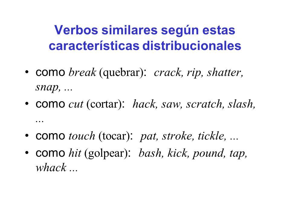 Verbos similares según estas características distribucionales como break (quebrar) : crack, rip, shatter, snap,... como cut (cortar) : hack, saw, scra