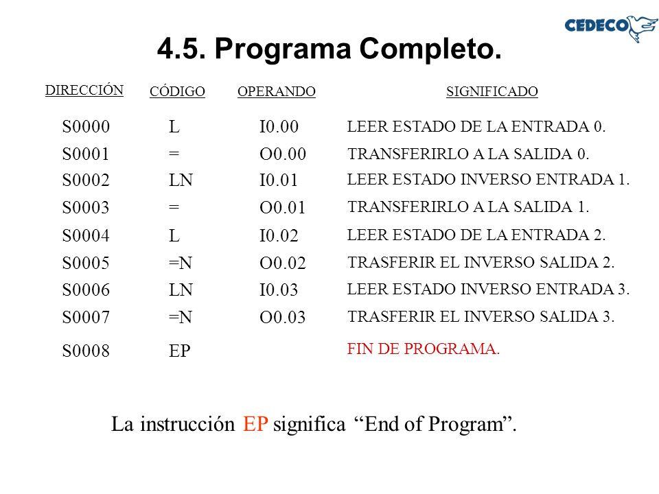 4.5. Programa Completo. DIRECCIÓN CÓDIGOOPERANDOSIGNIFICADO S0000LI0.00 LEER ESTADO DE LA ENTRADA 0. S0001=O0.00 TRANSFERIRLO A LA SALIDA 0. S0002LNI0