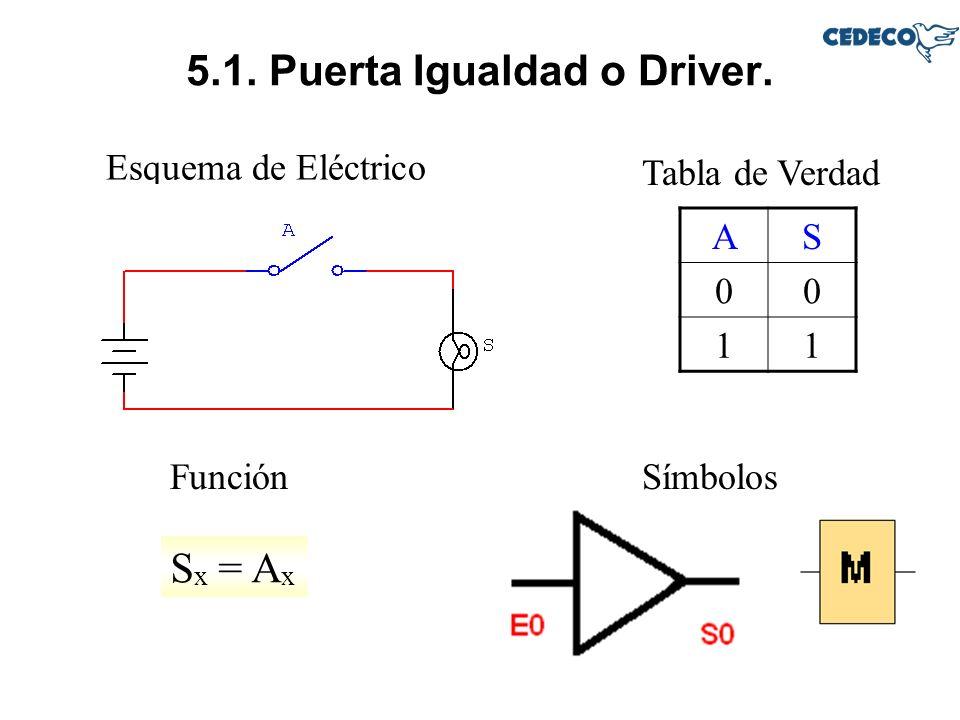5.1. Puerta Igualdad o Driver. Esquema de Eléctrico Tabla de Verdad SímbolosFunción S x = A x AS 00 11