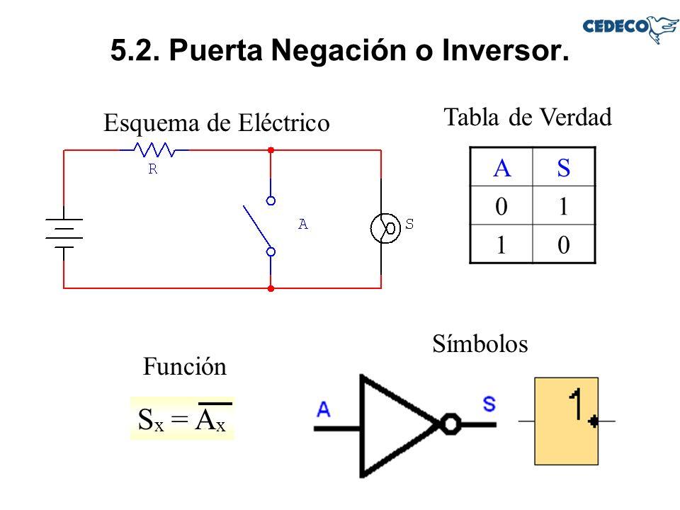 5.2. Puerta Negación o Inversor. Esquema de Eléctrico Tabla de Verdad Función AS 01 10 S x = A x Símbolos