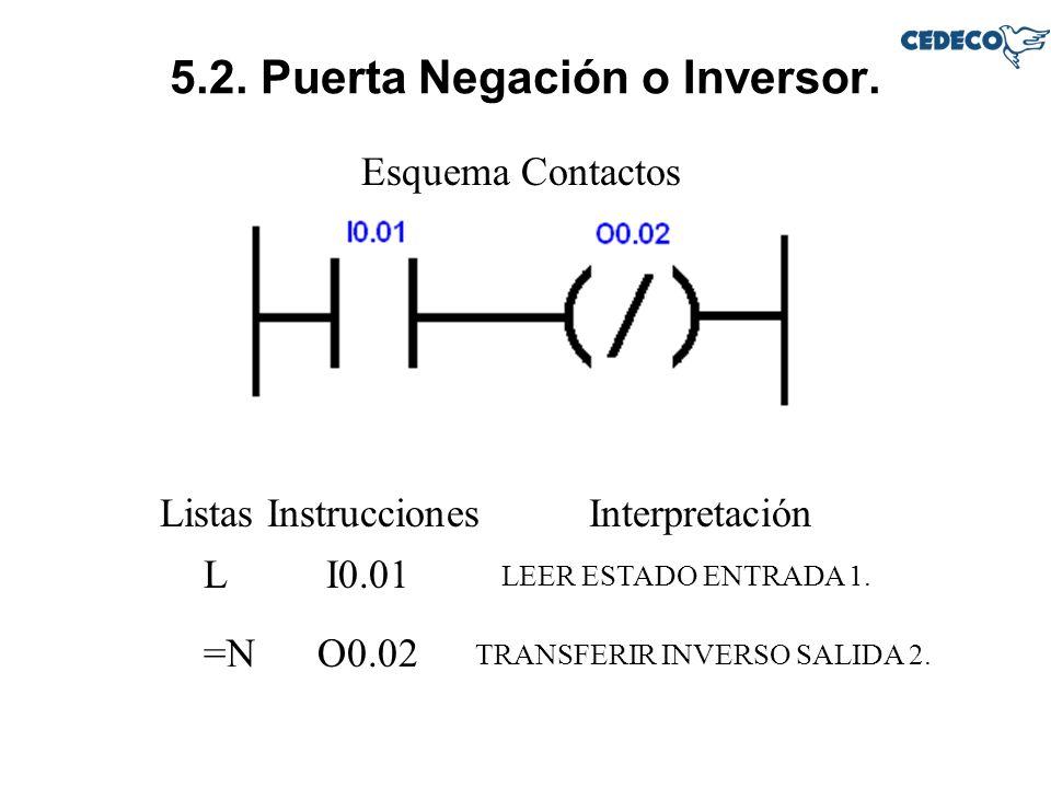 5.2. Puerta Negación o Inversor. Esquema Contactos Listas InstruccionesInterpretación LI0.01 LEER ESTADO ENTRADA 1. =N O0.02 TRANSFERIR INVERSO SALIDA