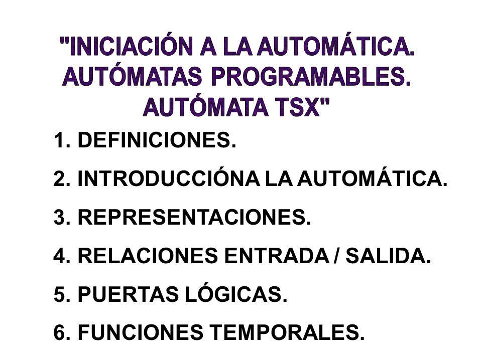 1.DEFINICIONES. 2.INTRODUCCIÓNA LA AUTOMÁTICA. 3.REPRESENTACIONES. 4.RELACIONES ENTRADA / SALIDA. 5.PUERTAS LÓGICAS. 6.FUNCIONES TEMPORALES.