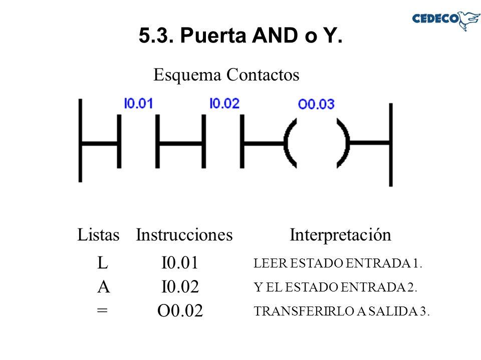 5.3. Puerta AND o Y. Esquema Contactos Listas InstruccionesInterpretación LI0.01 LEER ESTADO ENTRADA 1. =O0.02 AI0.02 Y EL ESTADO ENTRADA 2. TRANSFERI