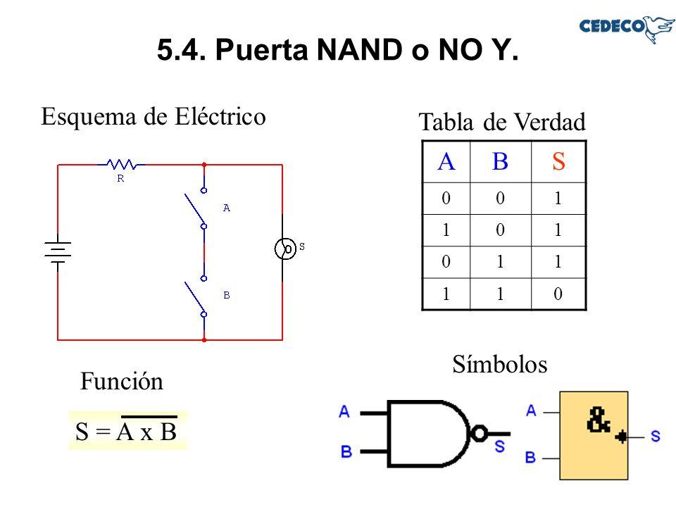 5.4. Puerta NAND o NO Y. Esquema de Eléctrico Tabla de Verdad Función ABS 001 101 011 110 Símbolos S = A x B