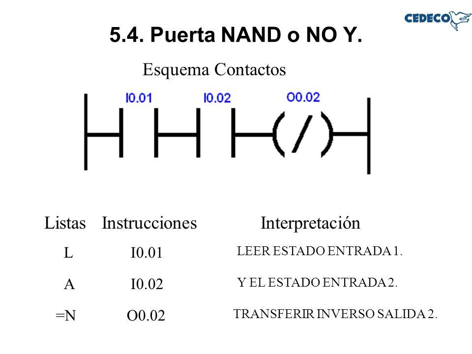 5.4. Puerta NAND o NO Y. Esquema Contactos Listas InstruccionesInterpretación LI0.01 LEER ESTADO ENTRADA 1. AI0.02 Y EL ESTADO ENTRADA 2. =NO0.02 TRAN