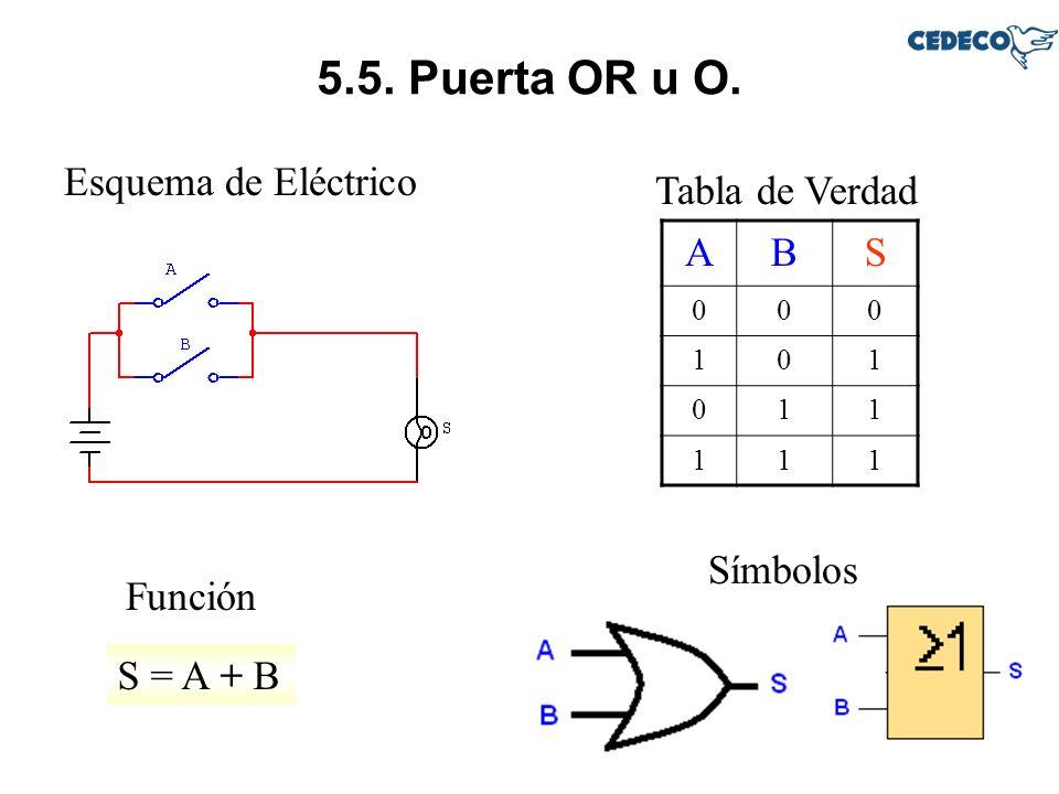 5.5. Puerta OR u O. Esquema de Eléctrico Tabla de Verdad Función ABS 000 101 011 111 Símbolos S = A + B