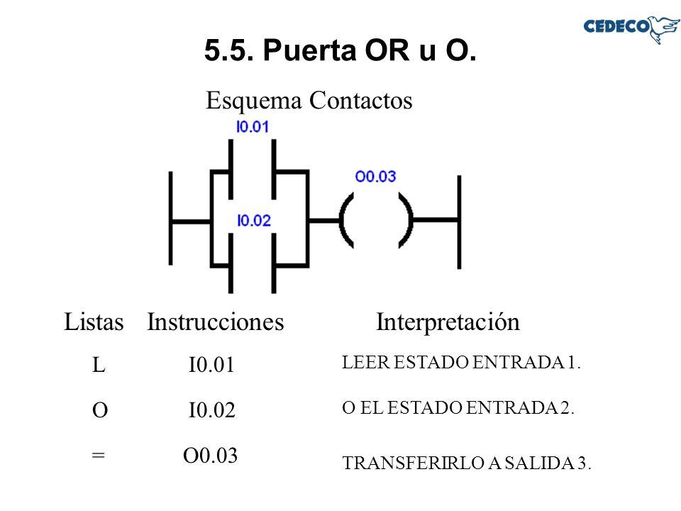 5.5. Puerta OR u O. Esquema Contactos Listas InstruccionesInterpretación LI0.01 LEER ESTADO ENTRADA 1. OI0.02 O EL ESTADO ENTRADA 2. =O0.03 TRANSFERIR