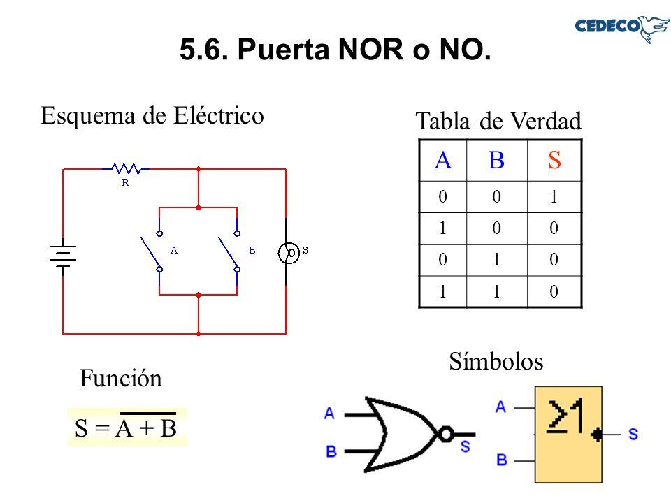 5.6. Puerta NOR o NO. Esquema de Eléctrico Tabla de Verdad Función ABS 001 100 010 110 Símbolos S = A + B