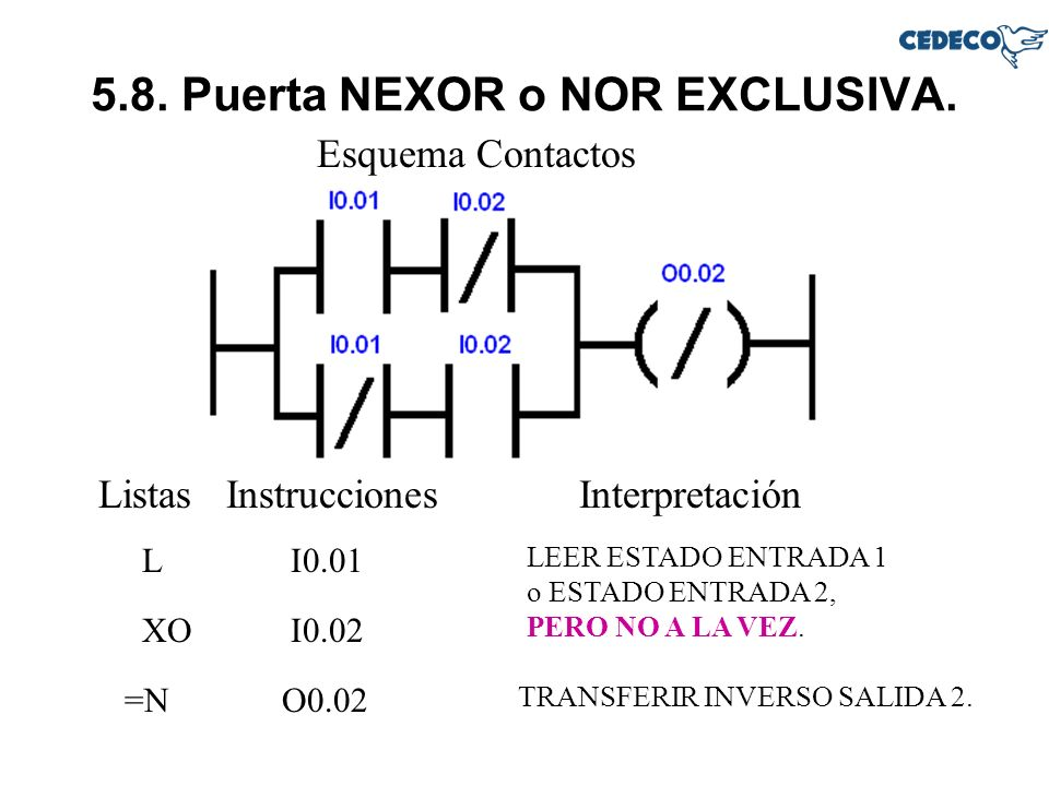 5.8. Puerta NEXOR o NOR EXCLUSIVA. Esquema Contactos Listas InstruccionesInterpretación LI0.01 XOI0.02 =NO0.02 TRANSFERIR INVERSO SALIDA 2. LEER ESTAD