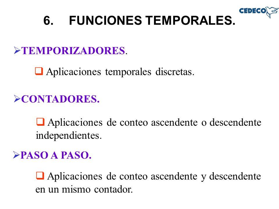 6.FUNCIONES TEMPORALES. TEMPORIZADORES. CONTADORES. PASO A PASO. Aplicaciones temporales discretas. Aplicaciones de conteo ascendente o descendente in