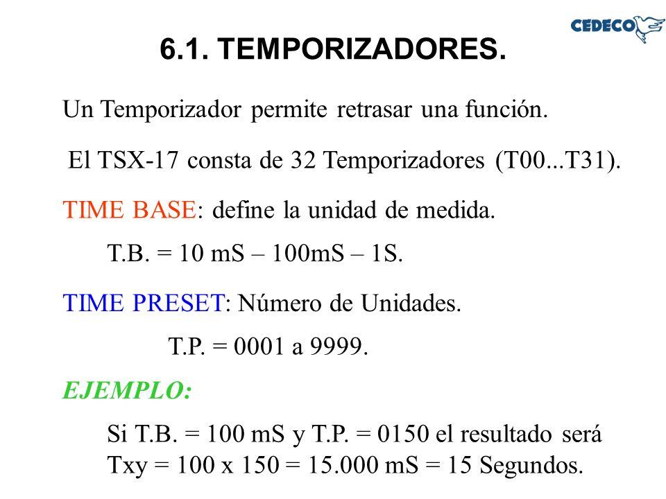 6.1. TEMPORIZADORES. Un Temporizador permite retrasar una función. El TSX-17 consta de 32 Temporizadores (T00...T31). TIME BASE: define la unidad de m