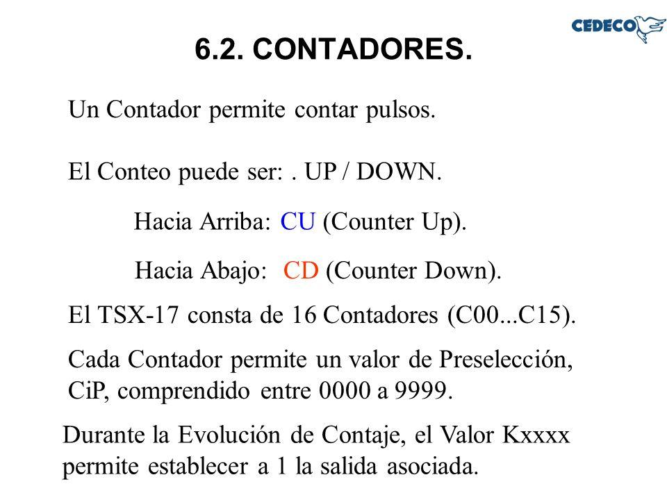 6.2. CONTADORES. Un Contador permite contar pulsos. El TSX-17 consta de 16 Contadores (C00...C15). Durante la Evolución de Contaje, el Valor Kxxxx per