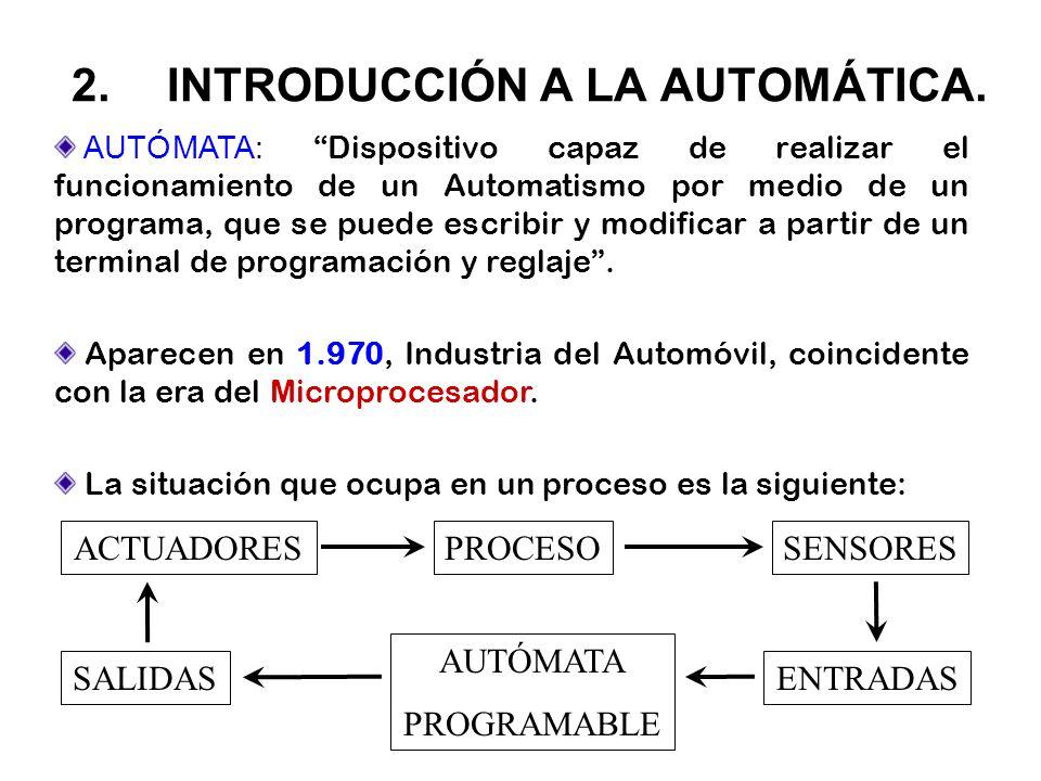 2.INTRODUCCIÓN A LA AUTOMÁTICA. AUTÓMATA: Dispositivo capaz de realizar el funcionamiento de un Automatismo por medio de un programa, que se puede esc
