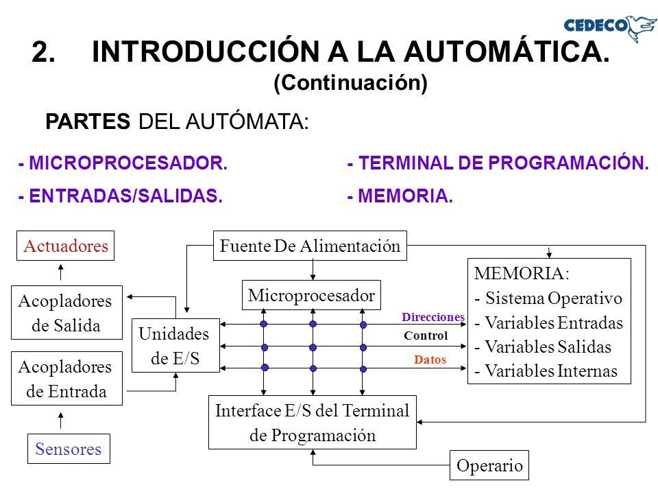 2.INTRODUCCIÓN A LA AUTOMÁTICA. (Continuación) - MICROPROCESADOR. - TERMINAL DE PROGRAMACIÓN. - ENTRADAS/SALIDAS. - MEMORIA. PARTES DEL AUTÓMATA: Fuen