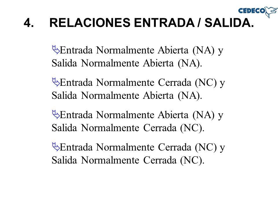 4.RELACIONES ENTRADA / SALIDA. Entrada Normalmente Abierta (NA) y Salida Normalmente Abierta (NA). Entrada Normalmente Cerrada (NC) y Salida Normalmen