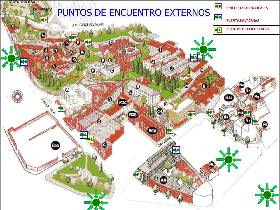 PUERTAS DE EMERGENCIA PUERTAS ALTERNAS PORTERIAS PRINCIPALES PUNTOS DE ENCUENTRO EXTERNOS