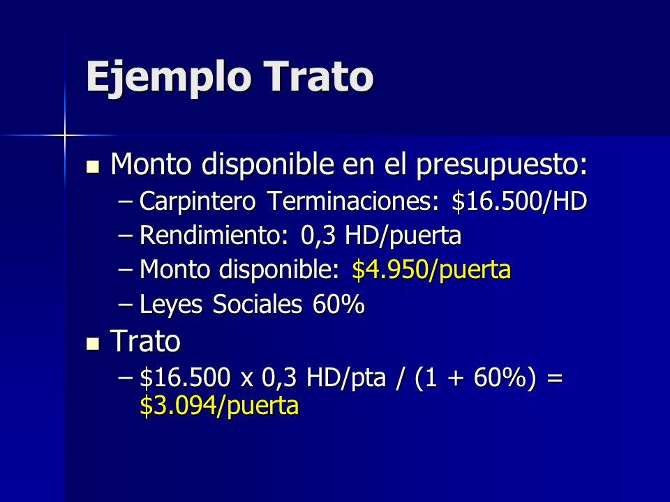 Ejemplo Trato Monto disponible en el presupuesto: Monto disponible en el presupuesto: –Carpintero Terminaciones: $16.500/HD –Rendimiento: 0,3 HD/puert