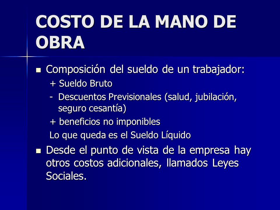 COSTO DE LA MANO DE OBRA Composición del sueldo de un trabajador: Composición del sueldo de un trabajador: + Sueldo Bruto -Descuentos Previsionales (s