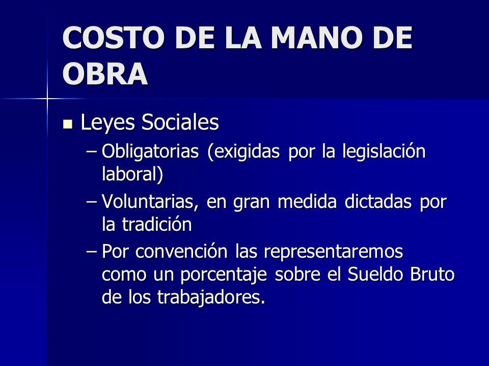 COSTO DE LA MANO DE OBRA Leyes Sociales Leyes Sociales –Obligatorias (exigidas por la legislación laboral) –Voluntarias, en gran medida dictadas por l