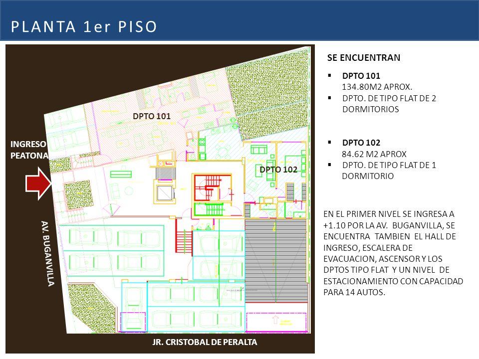 DPTO.DE TIPO FLAT DE 2 DORMITORIOS SALA COMEDOR COCINA BAÑO DE VISITA D.