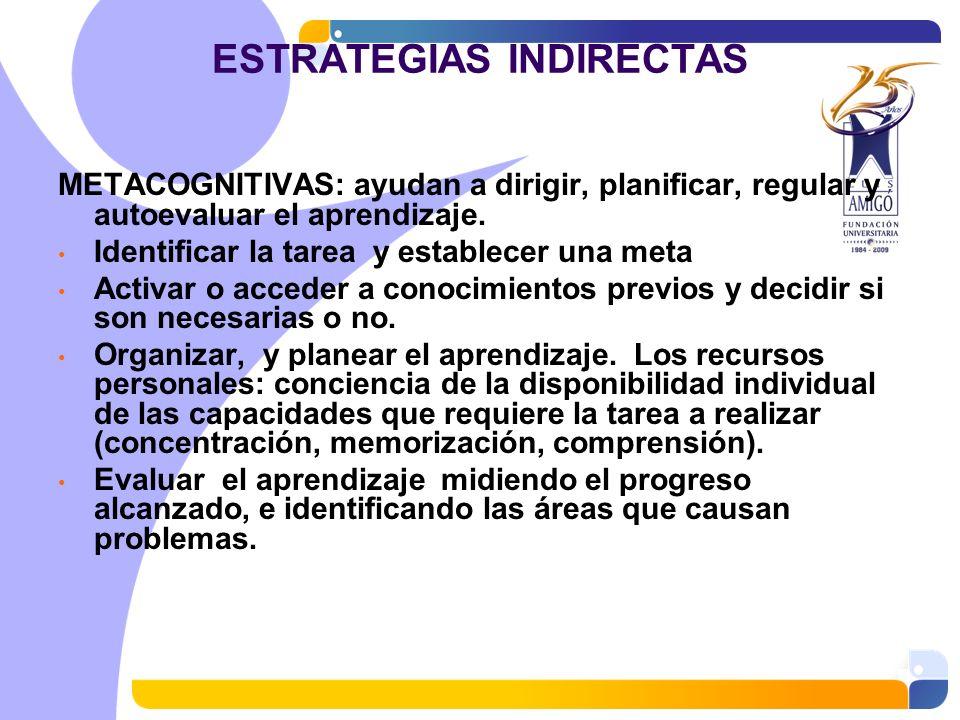 ESTRATEGIAS INDIRECTAS METACOGNITIVAS: ayudan a dirigir, planificar, regular y autoevaluar el aprendizaje. Identificar la tarea y establecer una meta