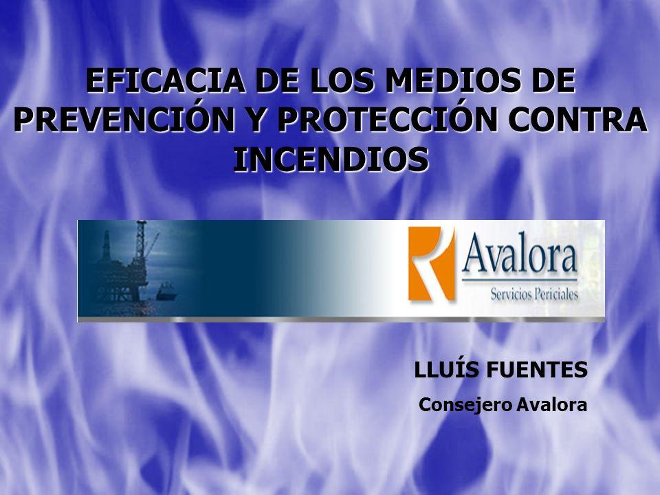 EFICACIA DE LOS MEDIOS DE PREVENCIÓN Y PROTECCIÓN CONTRA INCENDIOS EFICACIA REGLAMENTO DE SEGURIDAD CONTRA INCENDIOS EN ESTABLECIMIENTOS INDUSTRIALES (RD 2267/2004) CEPREVEN PREVENCIÓN / PERITACIÓN EVITAR EL SINIESTRO DETECCIÓN PRECOZ LIMITAR PROPAGACIÓN COMBATIR EFICAZMENTE EL FUEGO