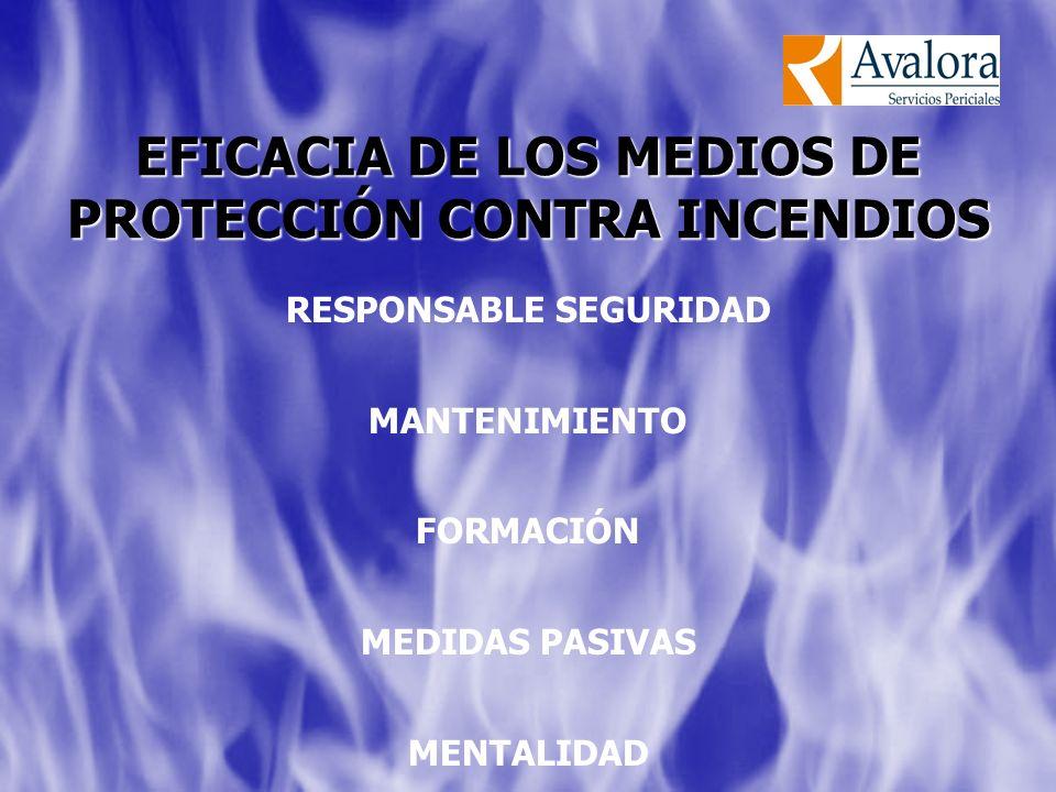 RESPONSABLE SEGURIDAD MANTENIMIENTO FORMACIÓN MEDIDAS PASIVAS MENTALIDAD EFICACIA DE LOS MEDIOS DE PROTECCIÓN CONTRA INCENDIOS