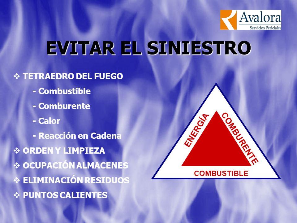 EVITAR EL SINIESTRO TETRAEDRO DEL FUEGO - Combustible - Comburente - Calor - Reacción en Cadena ORDEN Y LIMPIEZA OCUPACIÓN ALMACENES ELIMINACIÓN RESID