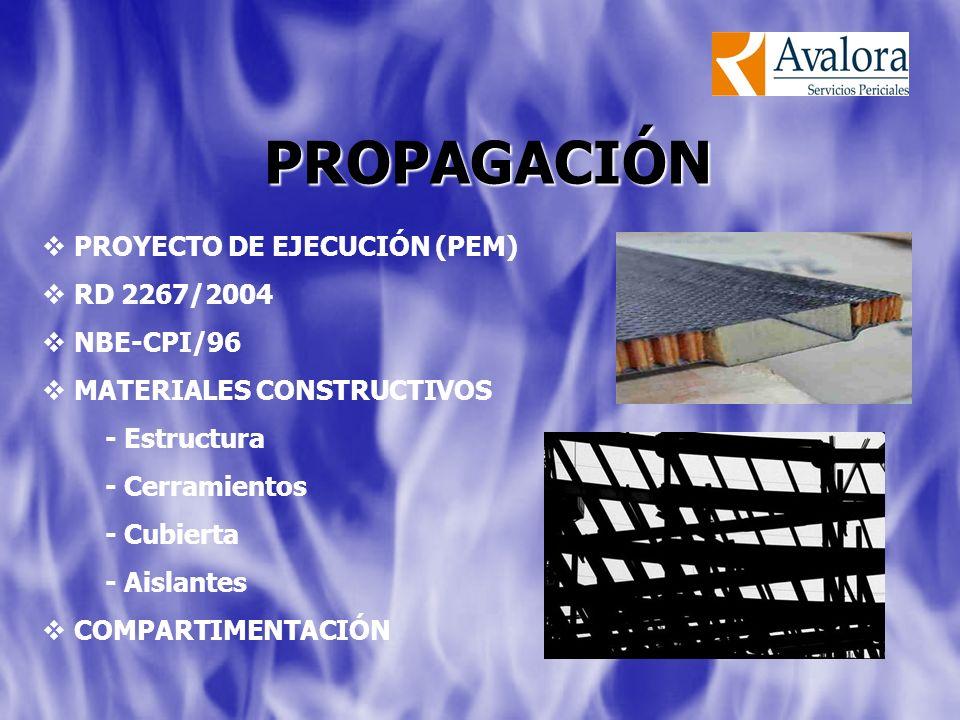 PROYECTO DE EJECUCIÓN (PEM) RD 2267/2004 NBE-CPI/96 MATERIALES CONSTRUCTIVOS - Estructura - Cerramientos - Cubierta - Aislantes COMPARTIMENTACIÓN PROP