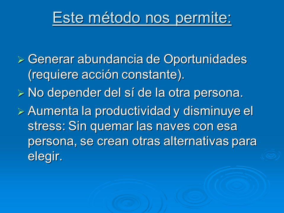 Este método nos permite: Generar abundancia de Oportunidades (requiere acción constante). Generar abundancia de Oportunidades (requiere acción constan