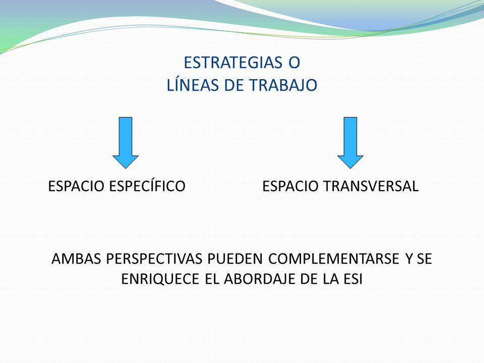 ESTRATEGIAS O LÍNEAS DE TRABAJO ESPACIO ESPECÍFICO ESPACIO TRANSVERSAL AMBAS PERSPECTIVAS PUEDEN COMPLEMENTARSE Y SE ENRIQUECE EL ABORDAJE DE LA ESI