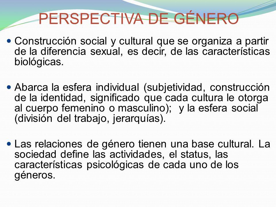 PERSPECTIVA DE GÉNERO Construcción social y cultural que se organiza a partir de la diferencia sexual, es decir, de las características biológicas. Ab