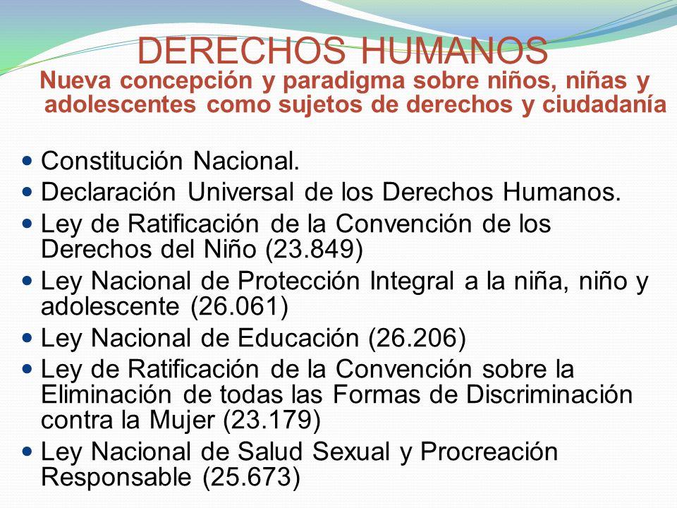 DERECHOS HUMANOS Nueva concepción y paradigma sobre niños, niñas y adolescentes como sujetos de derechos y ciudadanía Constitución Nacional. Declaraci