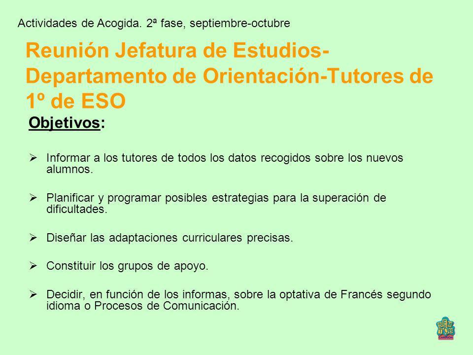 Reunión Jefatura de Estudios- Departamento de Orientación-Tutores de 1º de ESO Objetivos: Informar a los tutores de todos los datos recogidos sobre lo