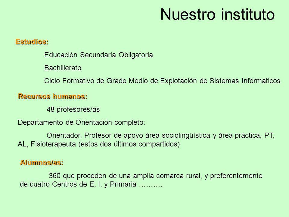 Nuestro instituto Estudios: Educación Secundaria Obligatoria Bachillerato Ciclo Formativo de Grado Medio de Explotación de Sistemas Informáticos Recur