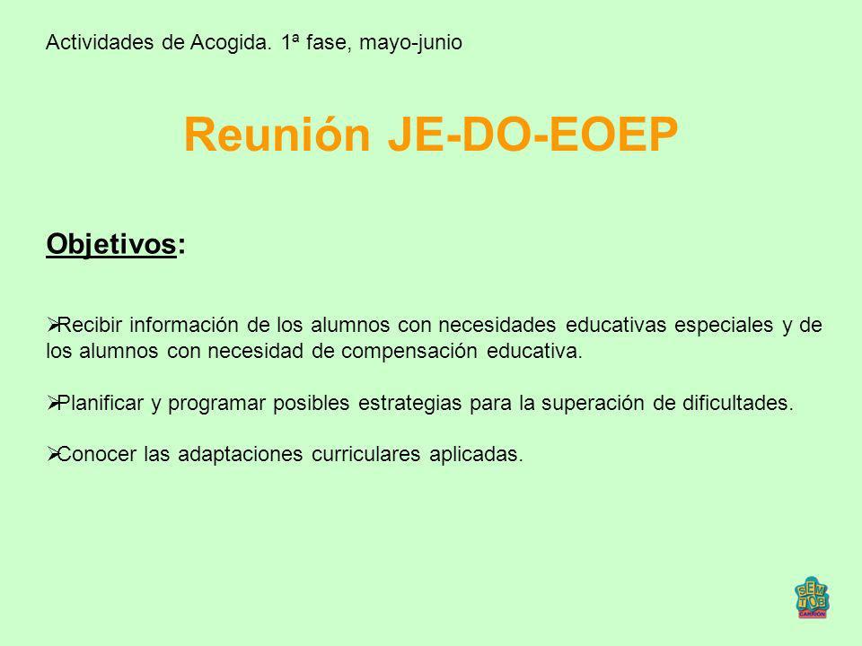 Reunión JE-DO-EOEP Actividades de Acogida. 1ª fase, mayo-junio Objetivos: Recibir información de los alumnos con necesidades educativas especiales y d