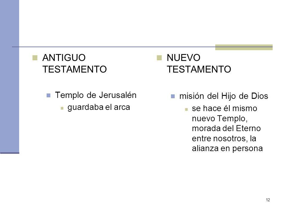 12 ANTIGUO TESTAMENTO Templo de Jerusalén guardaba el arca NUEVO TESTAMENTO misión del Hijo de Dios se hace él mismo nuevo Templo, morada del Eterno e
