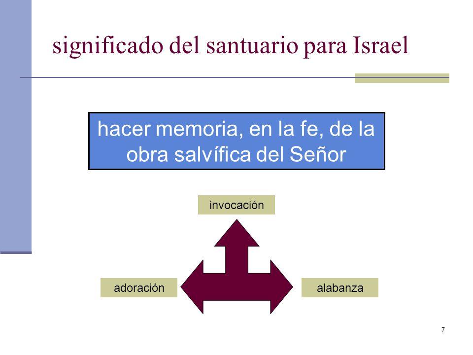 7 significado del santuario para Israel hacer memoria, en la fe, de la obra salvífica del Señor adoraciónalabanza invocación
