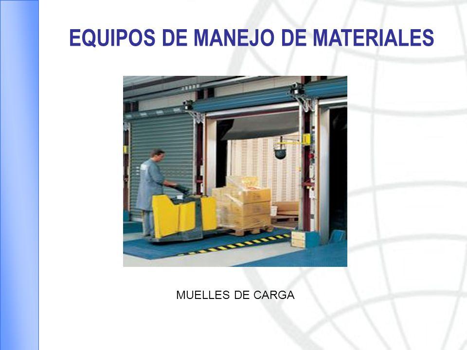 EQUIPOS DE MANEJO DE MATERIALES MUELLES DE CARGA