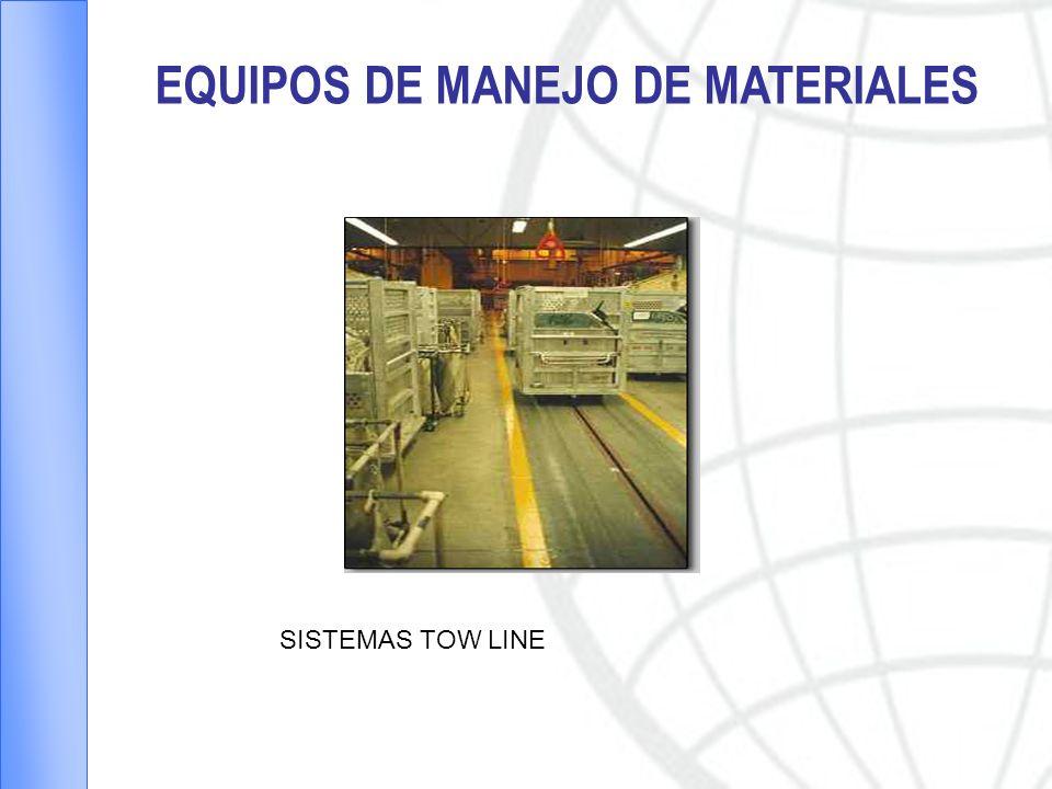 EQUIPOS DE MANEJO DE MATERIALES SISTEMAS TOW LINE